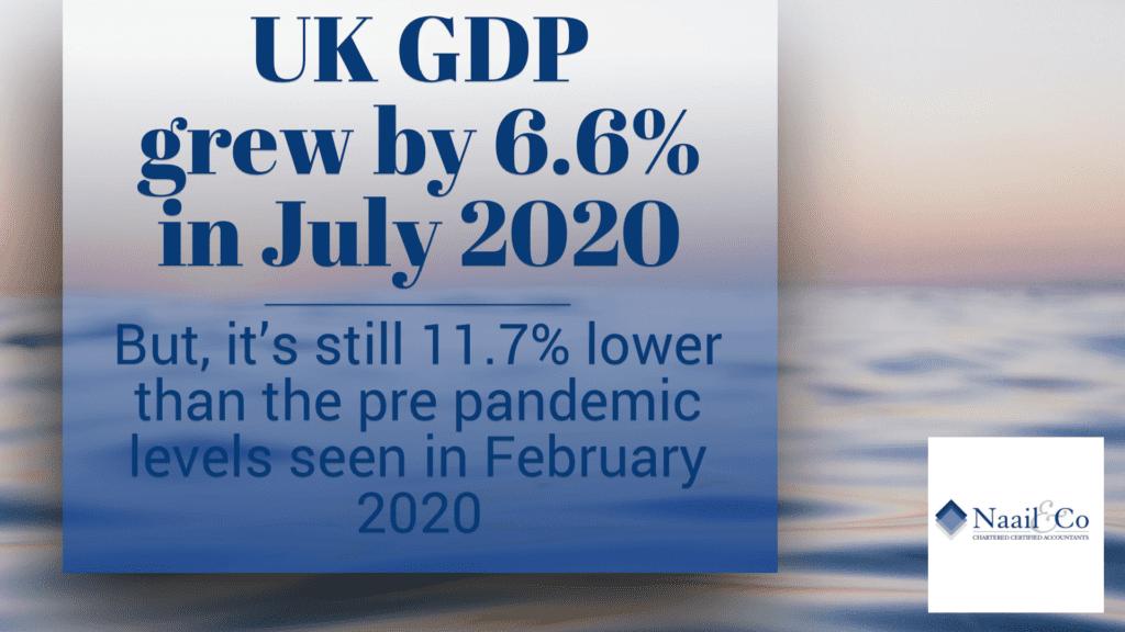 UK GDP July 2020 figures
